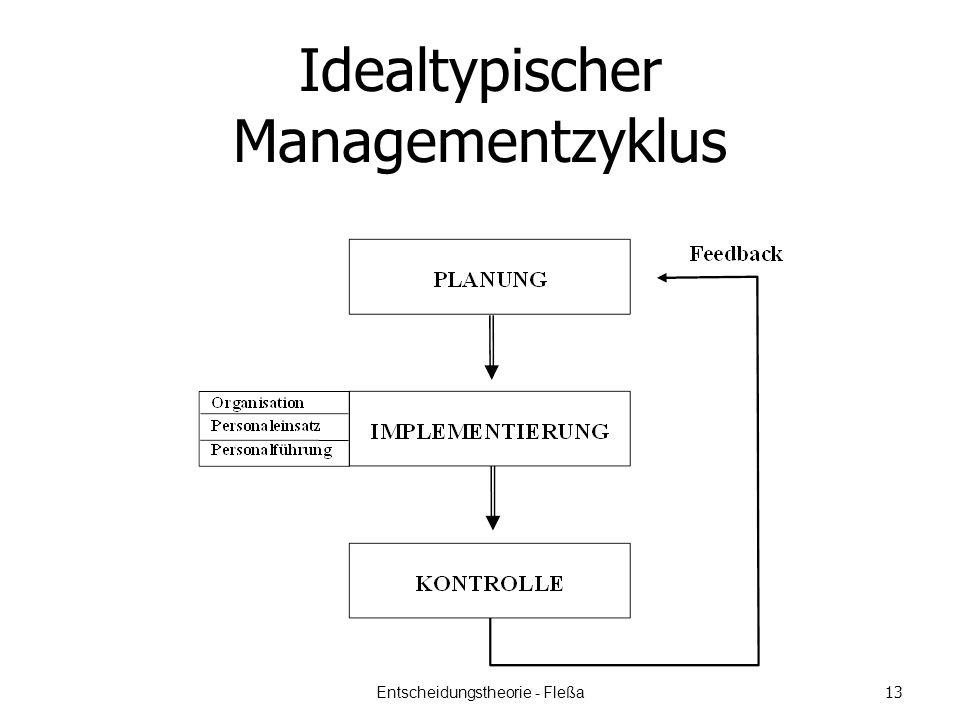 Idealtypischer Managementzyklus Entscheidungstheorie - Fleßa 13