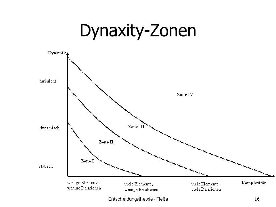 Dynaxity-Zonen Entscheidungstheorie - Fleßa 16