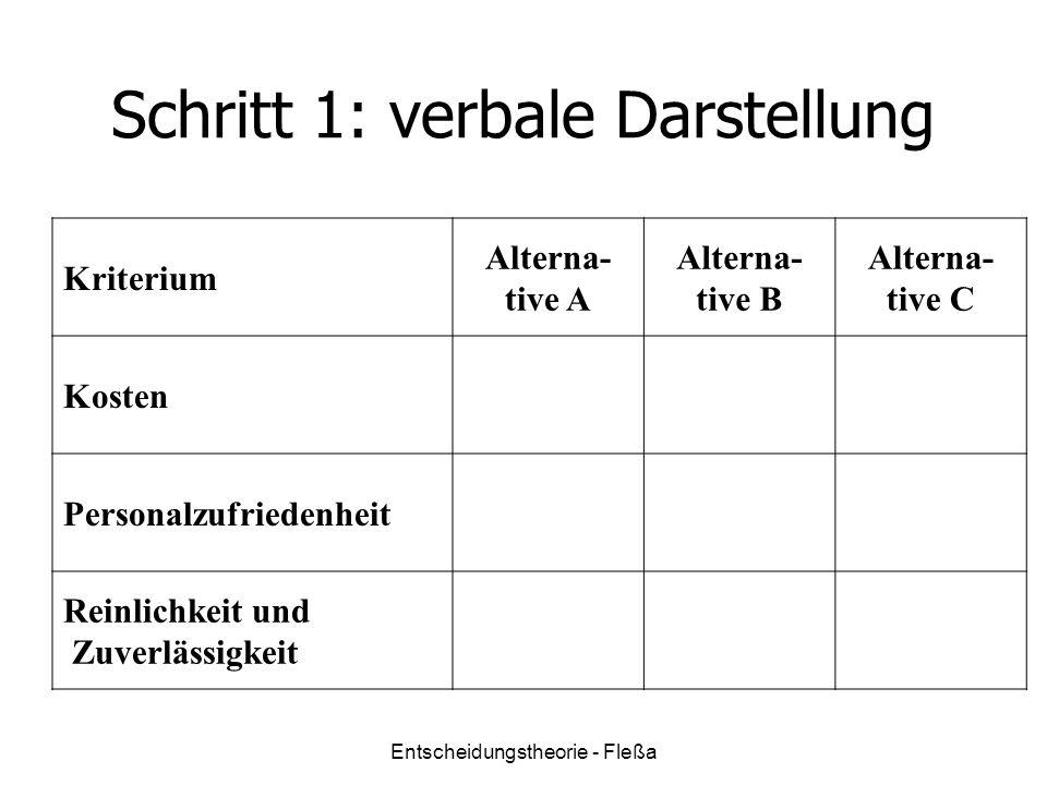 Schritt 1: verbale Darstellung Kriterium Alterna- tive A Alterna- tive B Alterna- tive C Kosten Personalzufriedenheit Reinlichkeit und Zuverlässigkeit Entscheidungstheorie - Fleßa