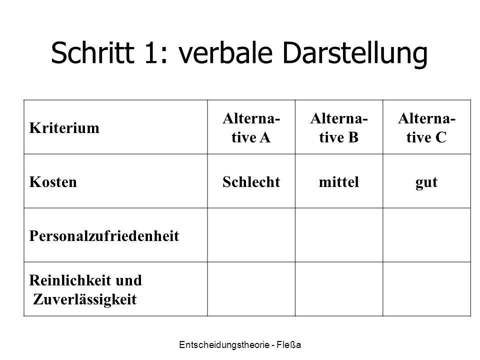 Schritt 1: verbale Darstellung Kriterium Alterna- tive A Alterna- tive B Alterna- tive C KostenSchlechtmittelgut Personalzufriedenheit Reinlichkeit und Zuverlässigkeit Entscheidungstheorie - Fleßa