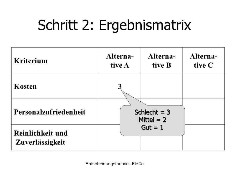 Schritt 2: Ergebnismatrix Kriterium Alterna- tive A Alterna- tive B Alterna- tive C Kosten3 Personalzufriedenheit Reinlichkeit und Zuverlässigkeit Schlecht = 3 Mittel = 2 Gut = 1 Entscheidungstheorie - Fleßa