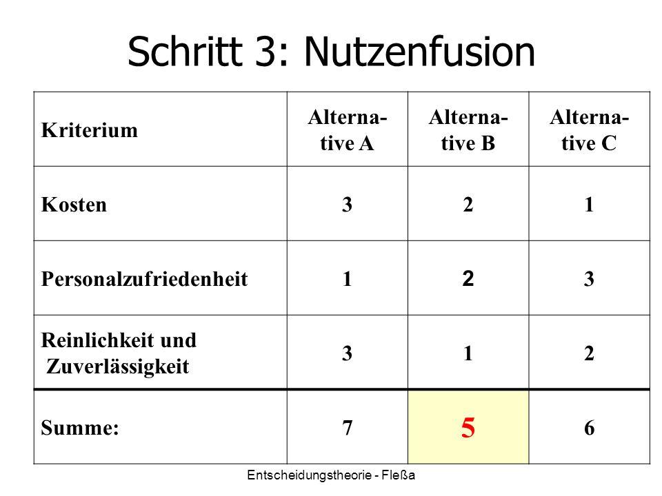Schritt 3: Nutzenfusion Kriterium Alterna- tive A Alterna- tive B Alterna- tive C Kosten321 Personalzufriedenheit1 2 3 Reinlichkeit und Zuverlässigkeit 312 Summe:7 5 6 Entscheidungstheorie - Fleßa