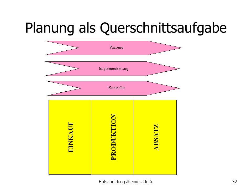 Planung als Querschnittsaufgabe Entscheidungstheorie - Fleßa 32