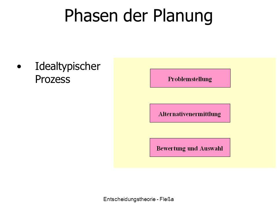 Phasen der Planung Idealtypischer Prozess Entscheidungstheorie - Fleßa