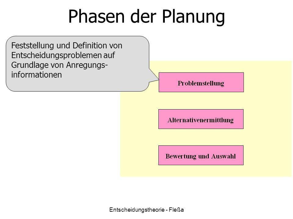 Phasen der Planung Feststellung und Definition von Entscheidungsproblemen auf Grundlage von Anregungs- informationen Entscheidungstheorie - Fleßa