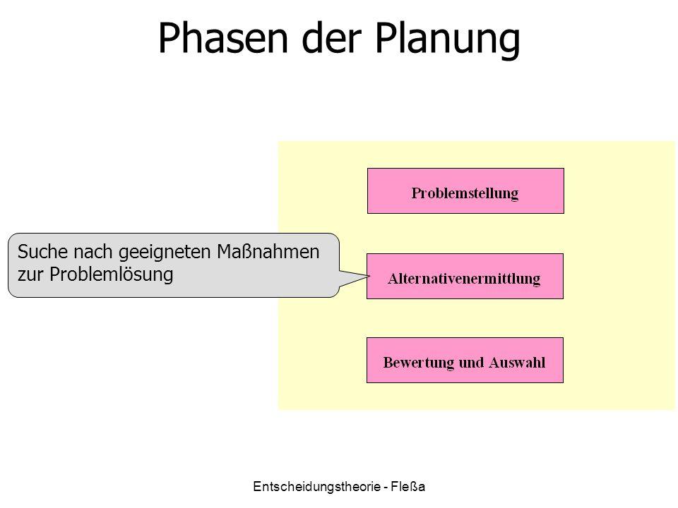 Phasen der Planung Suche nach geeigneten Maßnahmen zur Problemlösung Entscheidungstheorie - Fleßa