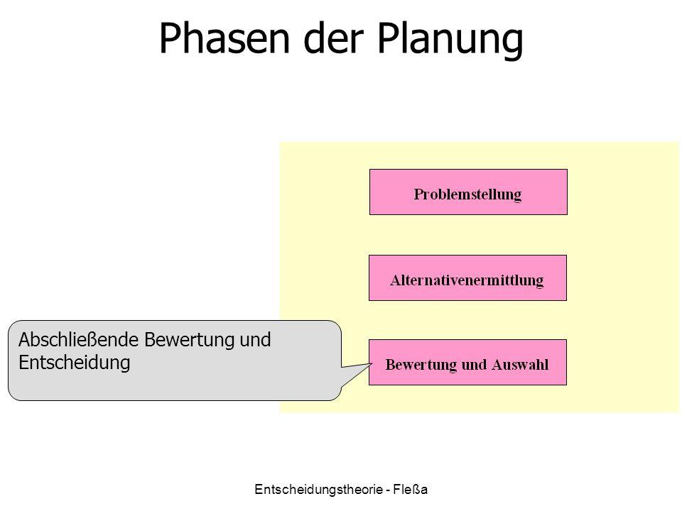 Phasen der Planung Abschließende Bewertung und Entscheidung Entscheidungstheorie - Fleßa