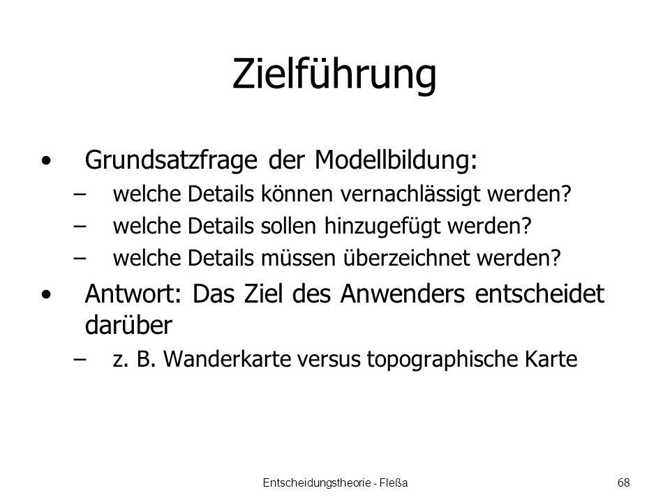 Zielführung Grundsatzfrage der Modellbildung: –welche Details können vernachlässigt werden.