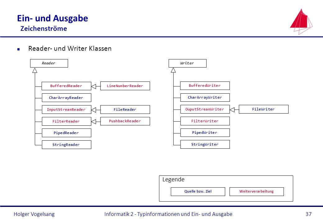 Holger Vogelsang Ein- und Ausgabe Zeichenströme n Reader- und Writer Klassen Informatik 2 - Typinformationen und Ein- und Ausgabe37 Reader BufferedRea