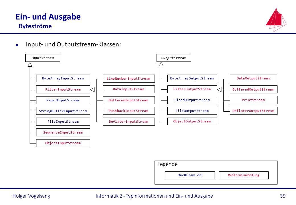 Holger Vogelsang Ein- und Ausgabe Byteströme n Input- und Outputstream-Klassen: Informatik 2 - Typinformationen und Ein- und Ausgabe39 InputStream Byt