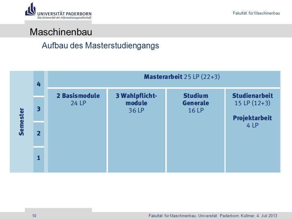 Fakultät für Maschinenbau Fakultät für Maschinenbau, Universität Paderborn, Kullmer, 4. Juli 201310 Maschinenbau Aufbau des Masterstudiengangs