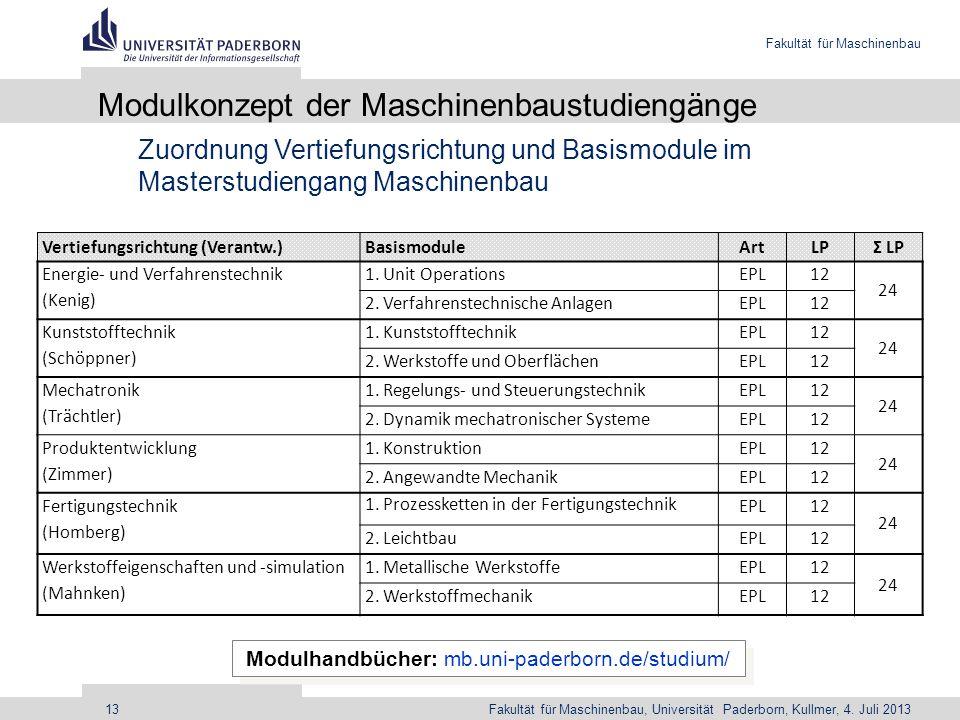 Fakultät für Maschinenbau Fakultät für Maschinenbau, Universität Paderborn, Kullmer, 4. Juli 201313 Modulkonzept der Maschinenbaustudiengänge Modulhan