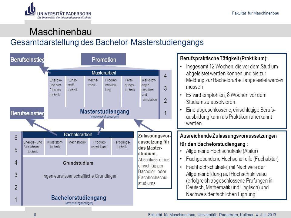 Fakultät für Maschinenbau Fakultät für Maschinenbau, Universität Paderborn, Kullmer, 4. Juli 20136 Maschinenbau Berufseinstieg 1 2 3 4 1 2 3 4 5 6 Bac