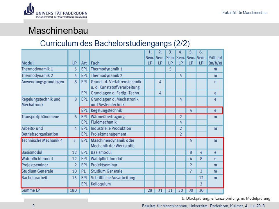 Fakultät für Maschinenbau Fakultät für Maschinenbau, Universität Paderborn, Kullmer, 4. Juli 20139 Maschinenbau Curriculum des Bachelorstudiengangs (2