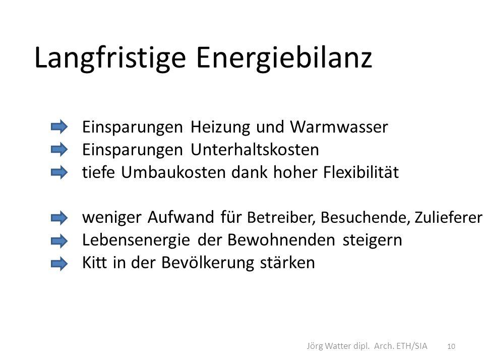 Langfristige Energiebilanz Einsparungen Heizung und Warmwasser Einsparungen Unterhaltskosten tiefe Umbaukosten dank hoher Flexibilität weniger Aufwand für Betreiber, Besuchende, Zulieferer Lebensenergie der Bewohnenden steigern Kitt in der Bevölkerung stärken 10 Jörg Watter dipl.