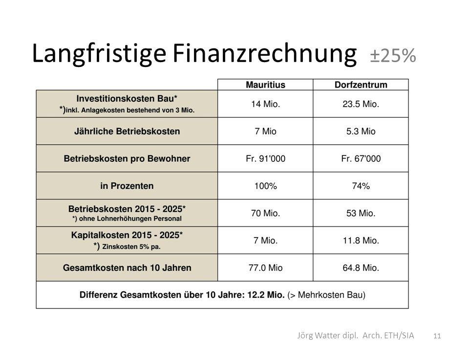 Langfristige Finanzrechnung ±25% 11 Jörg Watter dipl. Arch. ETH/SIA