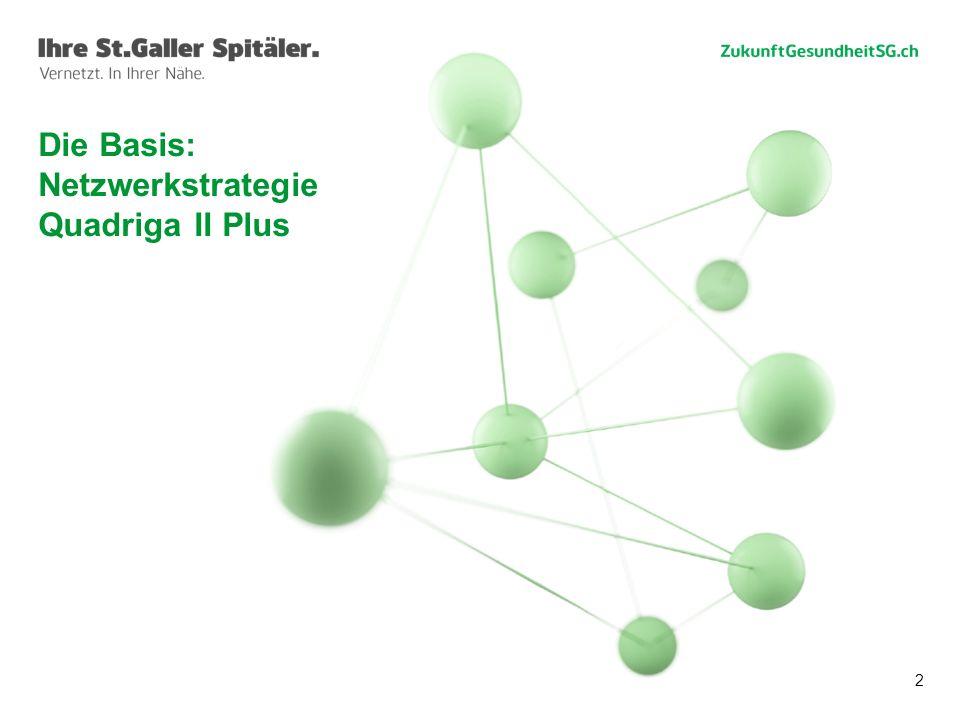 13 Triebfeder: Abgestuftes Versorgungsmodell Spitalstandort Altstätten Tiefere Baserate 2012: Fr.