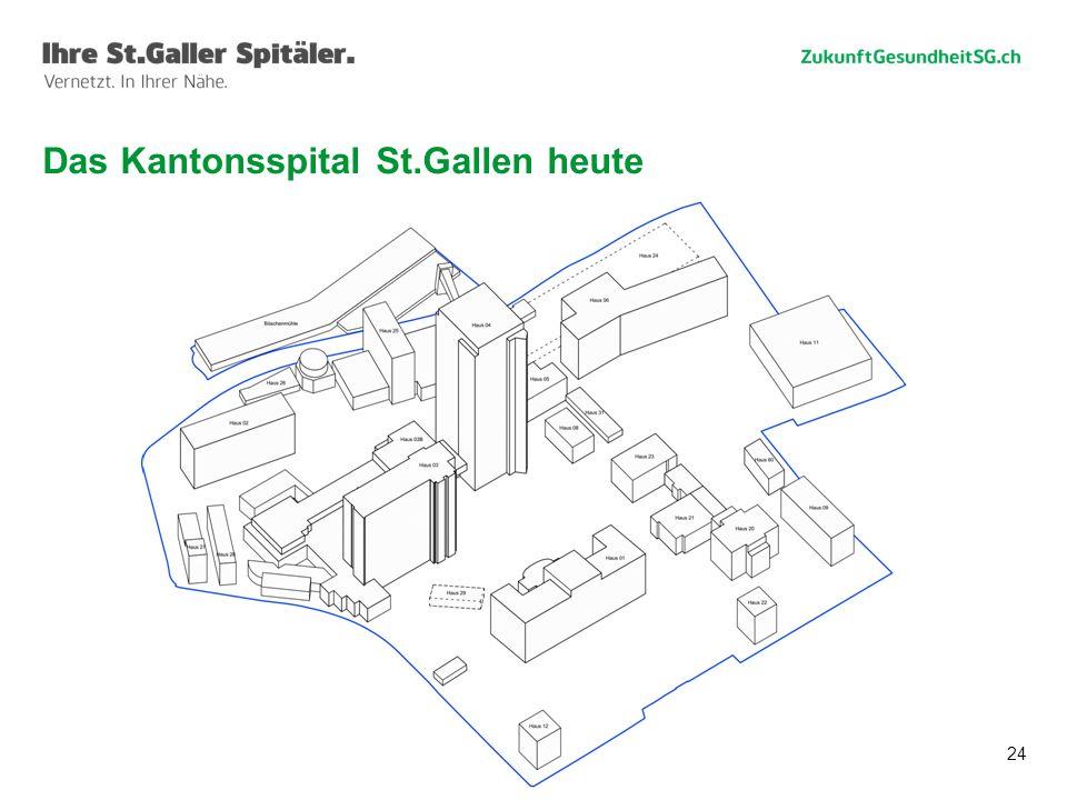24 Das Kantonsspital St.Gallen heute