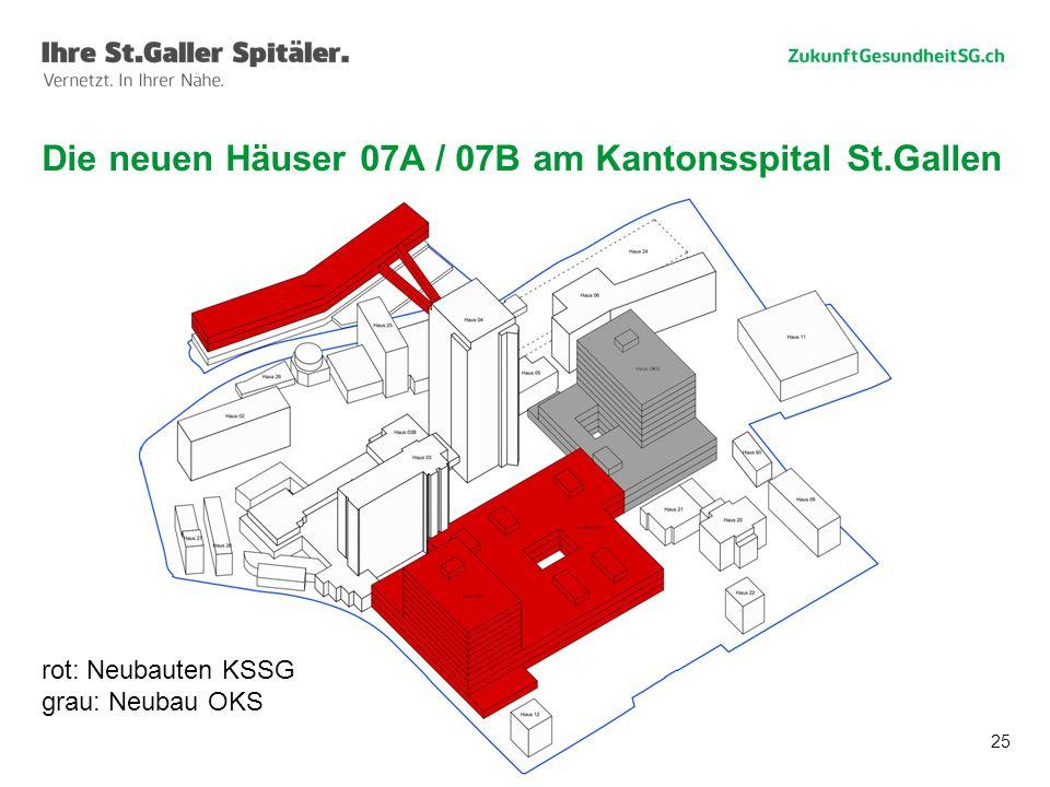 25 Die neuen Häuser 07A / 07B am Kantonsspital St.Gallen rot: Neubauten KSSG grau: Neubau OKS