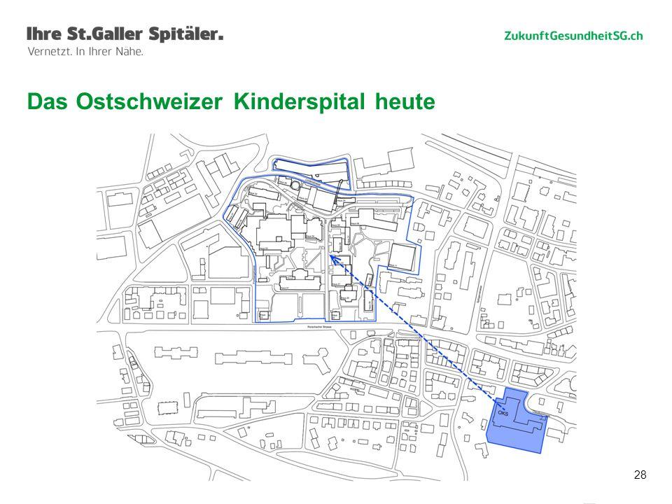 28 Das Ostschweizer Kinderspital heute