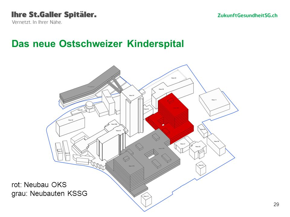 29 Das neue Ostschweizer Kinderspital rot: Neubau OKS grau: Neubauten KSSG