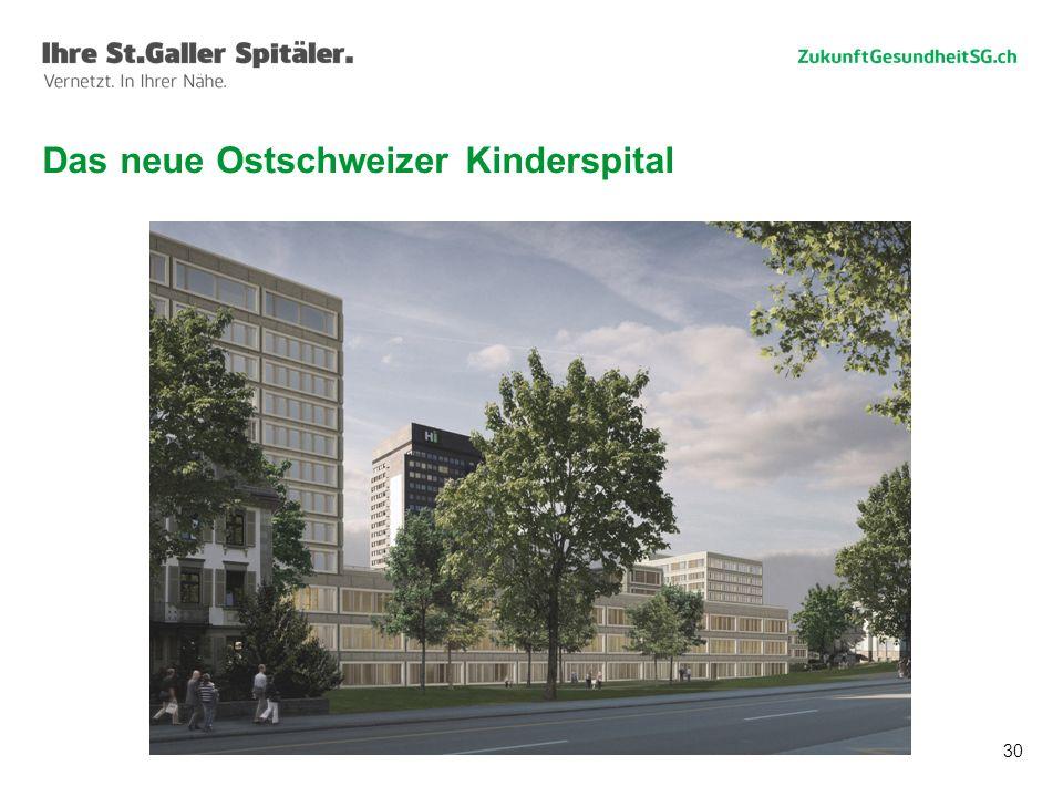 30 Das neue Ostschweizer Kinderspital