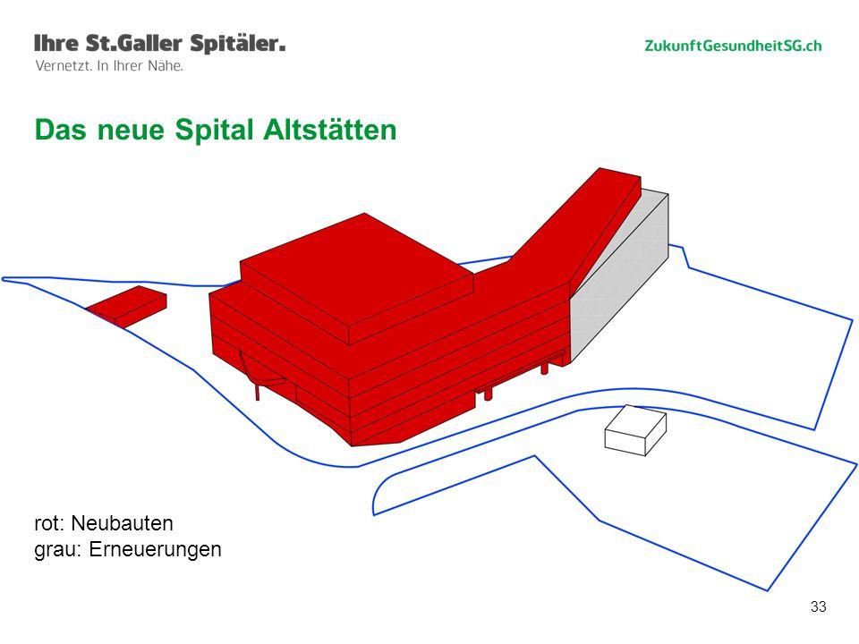 33 Das neue Spital Altstätten rot: Neubauten grau: Erneuerungen