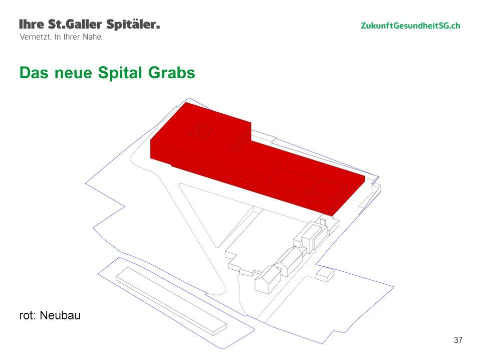 37 Das neue Spital Grabs rot: Neubau