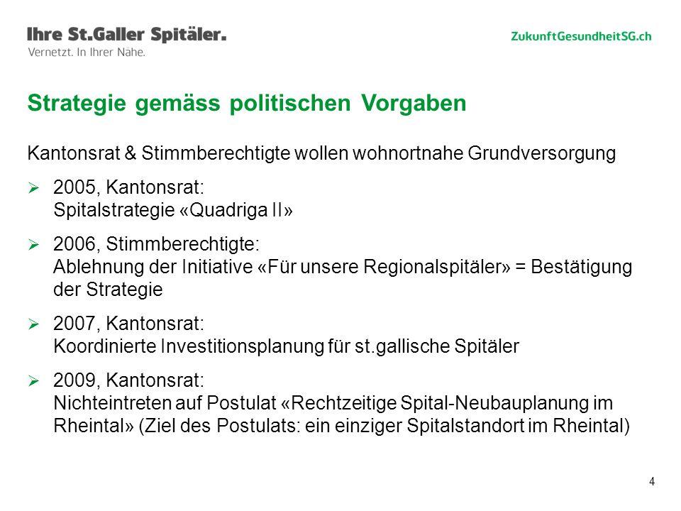 Vielen Dank für Ihr Interesse! Weitere Informationen auf www.ZukunftGesundheitSG.ch