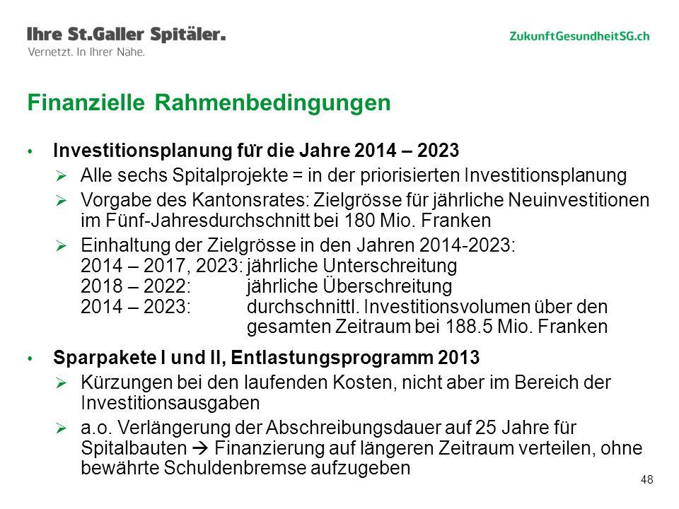 48 Investitionsplanung fu ̈ r die Jahre 2014 – 2023 Alle sechs Spitalprojekte = in der priorisierten Investitionsplanung Vorgabe des Kantonsrates: Zielgrösse für jährliche Neuinvestitionen im Fünf-Jahresdurchschnitt bei 180 Mio.