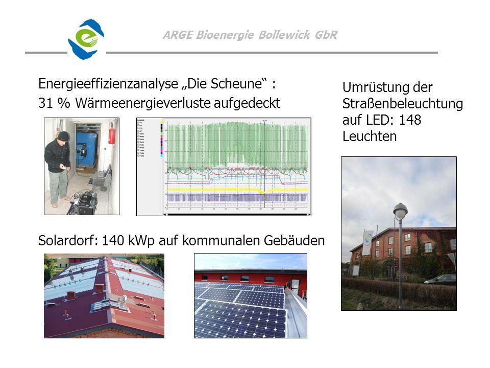 ARGE Bioenergie Bollewick GbR Energieeffizienzanalyse Die Scheune : 31 % Wärmeenergieverluste aufgedeckt Solardorf: 140 kWp auf kommunalen Gebäuden Um