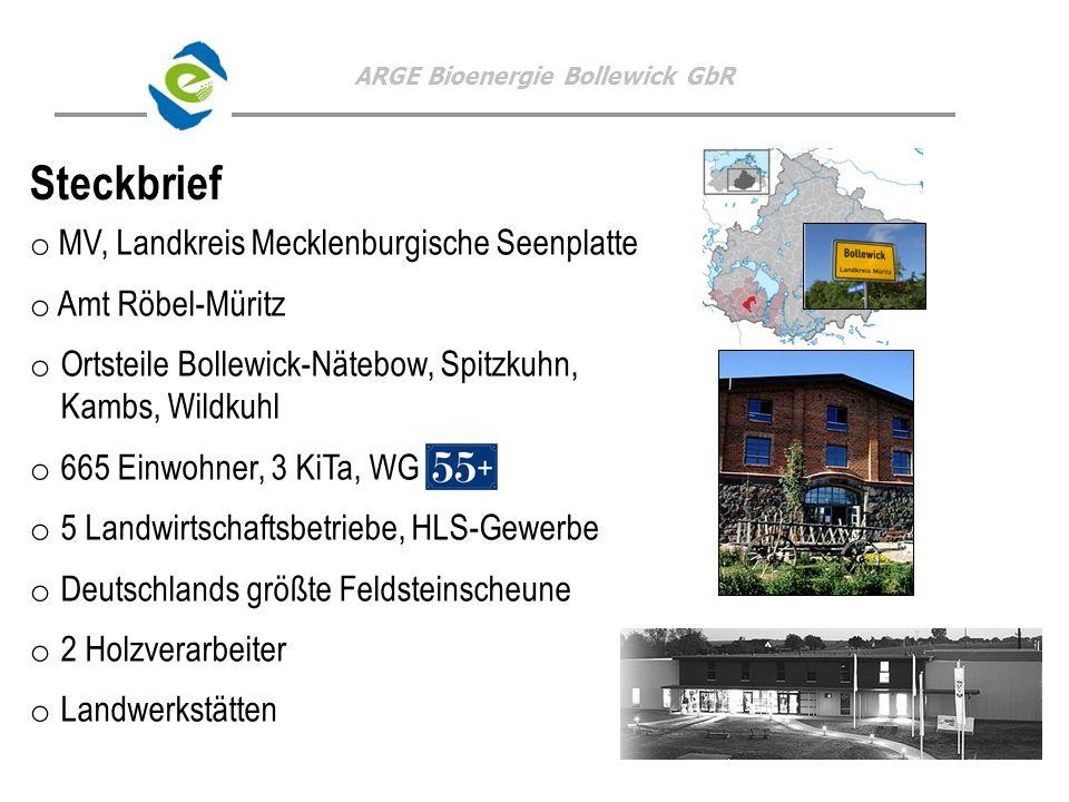 ARGE Bioenergie Bollewick GbR Steckbrief o MV, Landkreis Mecklenburgische Seenplatte o Amt Röbel-Müritz o Ortsteile Bollewick-Nätebow, Spitzkuhn, Kamb