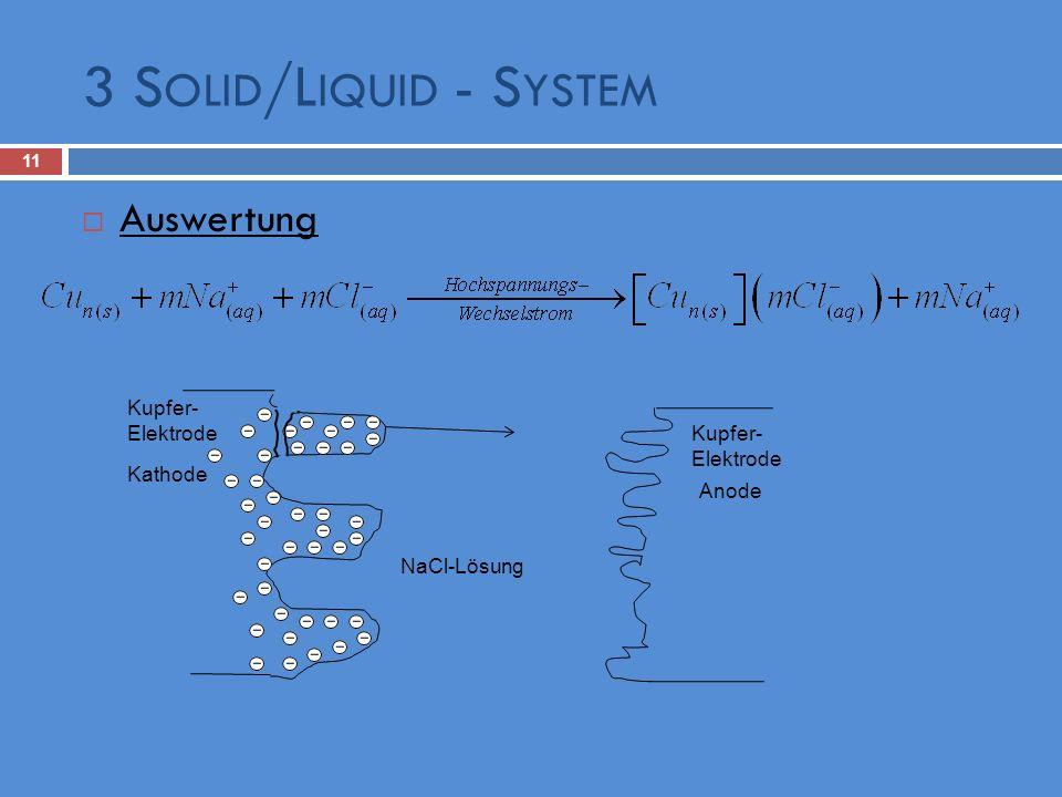 3 S OLID /L IQUID - S YSTEM 11 Auswertung Kupfer- Elektrode Kupfer- Elektrode NaCl-Lösung Kathode Anode