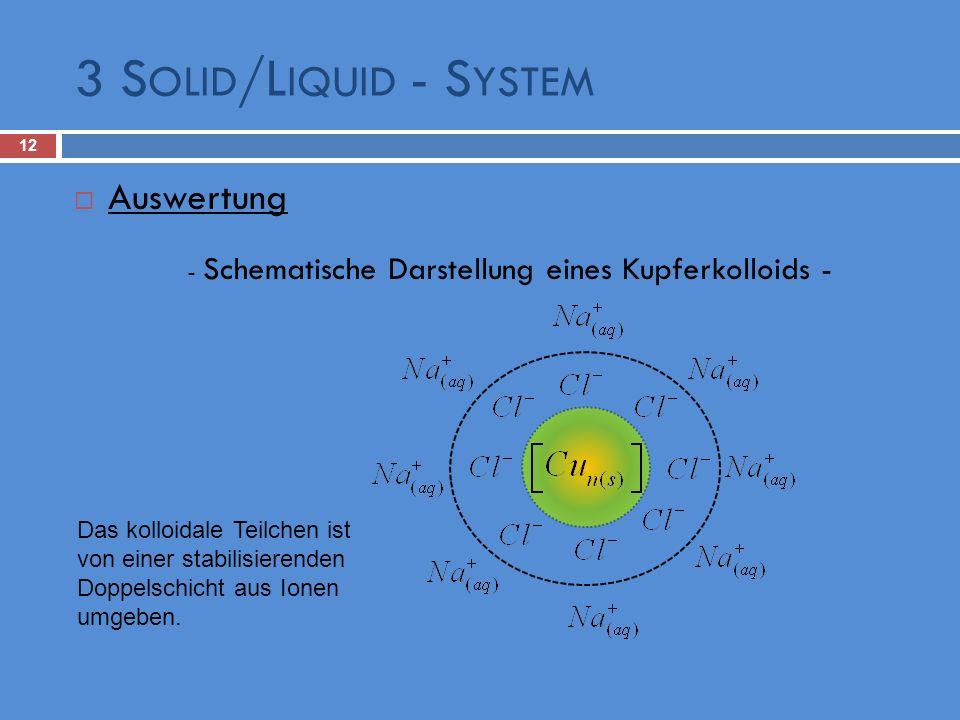3 S OLID /L IQUID - S YSTEM 12 Auswertung - Schematische Darstellung eines Kupferkolloids - Das kolloidale Teilchen ist von einer stabilisierenden Dop