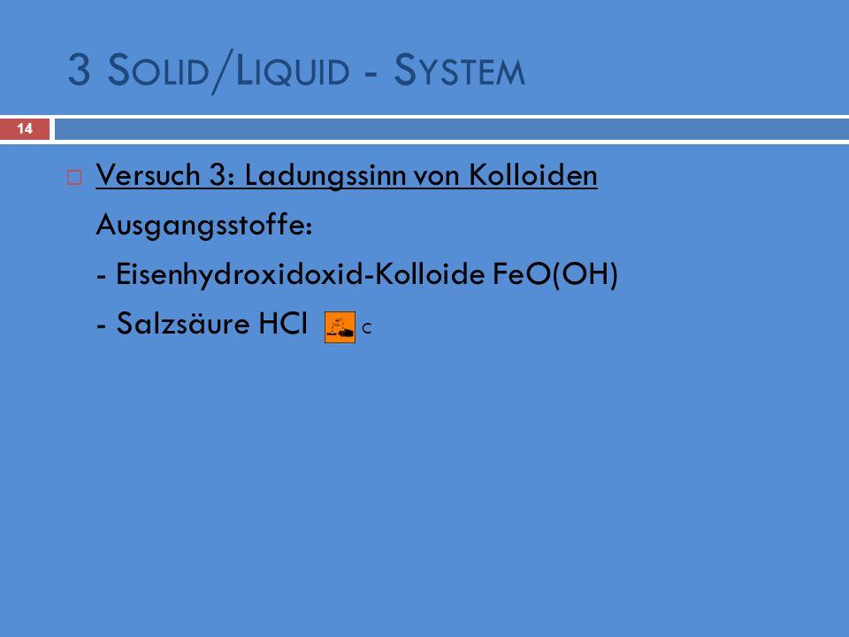 3 S OLID /L IQUID - S YSTEM 14 Versuch 3: Ladungssinn von Kolloiden Ausgangsstoffe: - Eisenhydroxidoxid-Kolloide FeO(OH) - Salzsäure HCl C