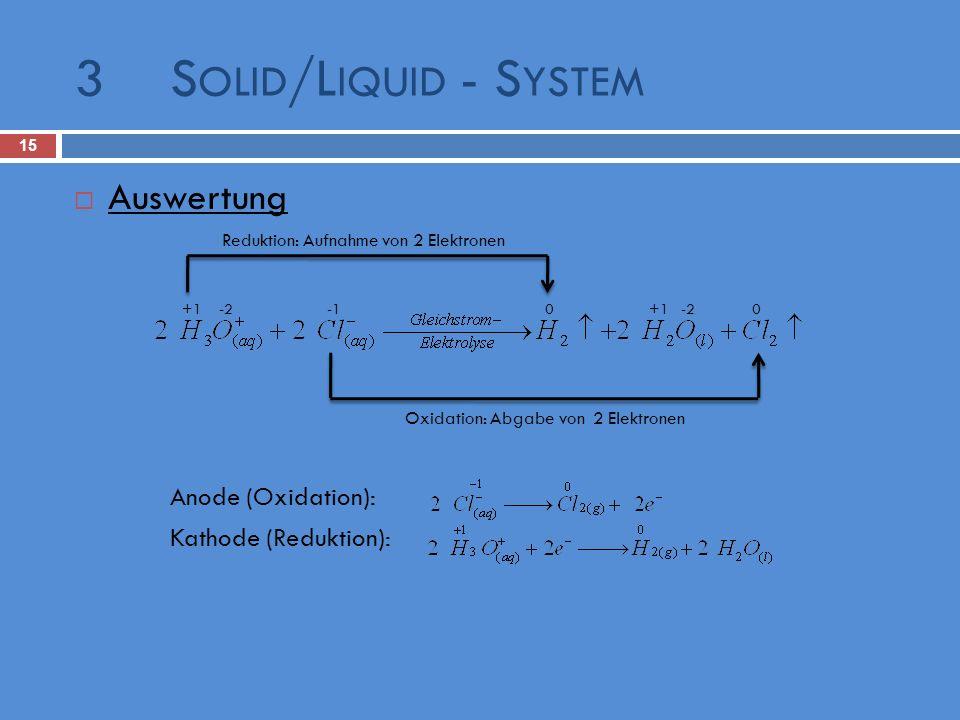 Auswertung Reduktion: Aufnahme von 2 Elektronen +1 -2 -1 0 +1 -2 0 Oxidation: Abgabe von 2 Elektronen Anode (Oxidation): Kathode (Reduktion): 3S OLID