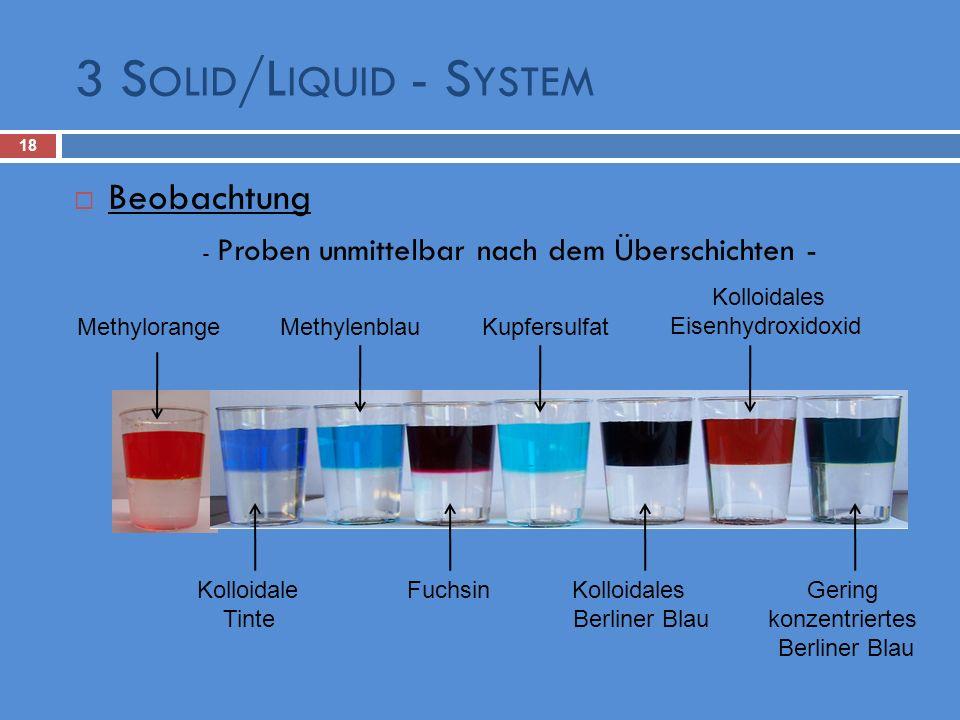 3 S OLID /L IQUID - S YSTEM 18 Beobachtung - Proben unmittelbar nach dem Überschichten - Methylorange Kolloidale Tinte Methylenblau Fuchsin Kupfersulf