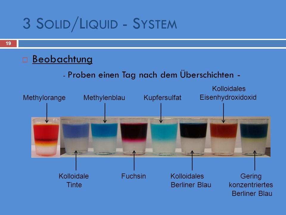 3 S OLID /L IQUID - S YSTEM 19 Beobachtung - Proben einen Tag nach dem Überschichten - MethylorangeMethylenblauKupfersulfat Kolloidales Eisenhydroxido