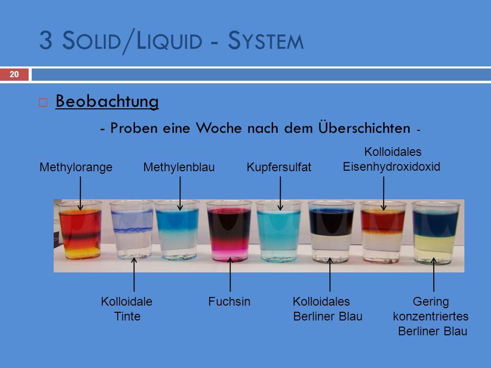 3 S OLID /L IQUID - S YSTEM 20 Beobachtung - Proben eine Woche nach dem Überschichten - MethylorangeMethylenblauKupfersulfat Kolloidales Eisenhydroxid