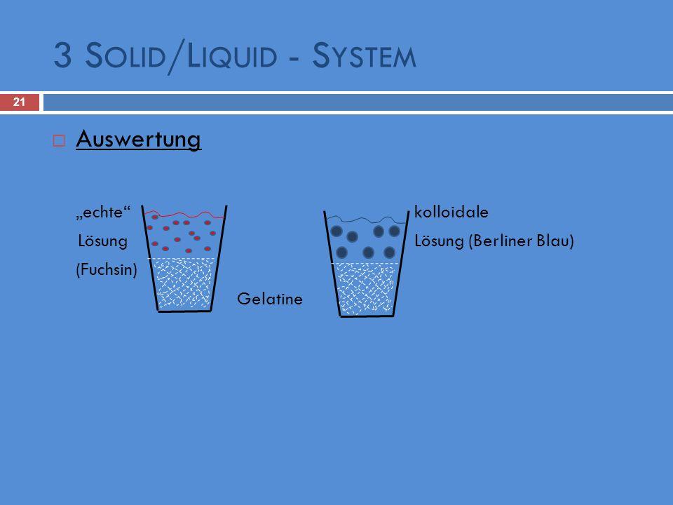 3 S OLID /L IQUID - S YSTEM 21 Auswertung echte kolloidale Lösung Lösung (Berliner Blau) (Fuchsin) Gelatine
