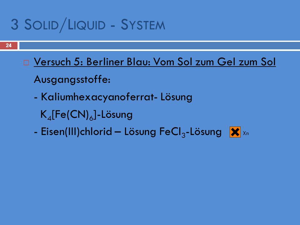 3 S OLID /L IQUID - S YSTEM 24 Versuch 5: Berliner Blau: Vom Sol zum Gel zum Sol Ausgangsstoffe: - Kaliumhexacyanoferrat- Lösung K 4 [Fe(CN) 6 ]-Lösun
