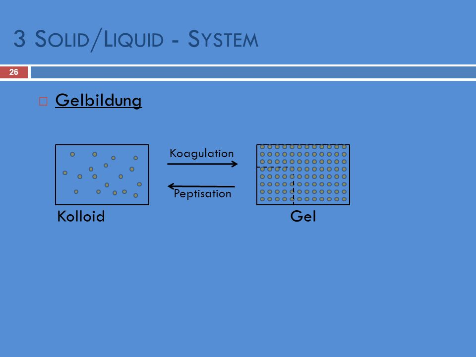 3 S OLID /L IQUID - S YSTEM 26 Gelbildung Koagulation Peptisation Kolloid Gel