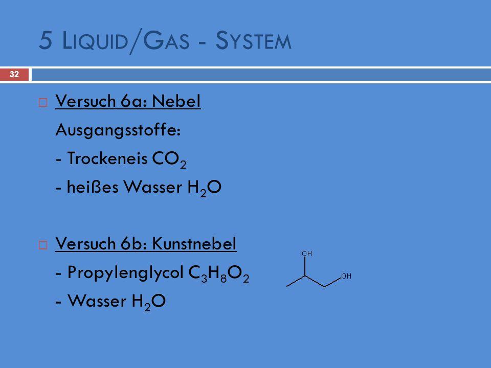 5 L IQUID /G AS - S YSTEM 32 Versuch 6a: Nebel Ausgangsstoffe: - Trockeneis CO 2 - heißes Wasser H 2 O Versuch 6b: Kunstnebel - Propylenglycol C 3 H 8