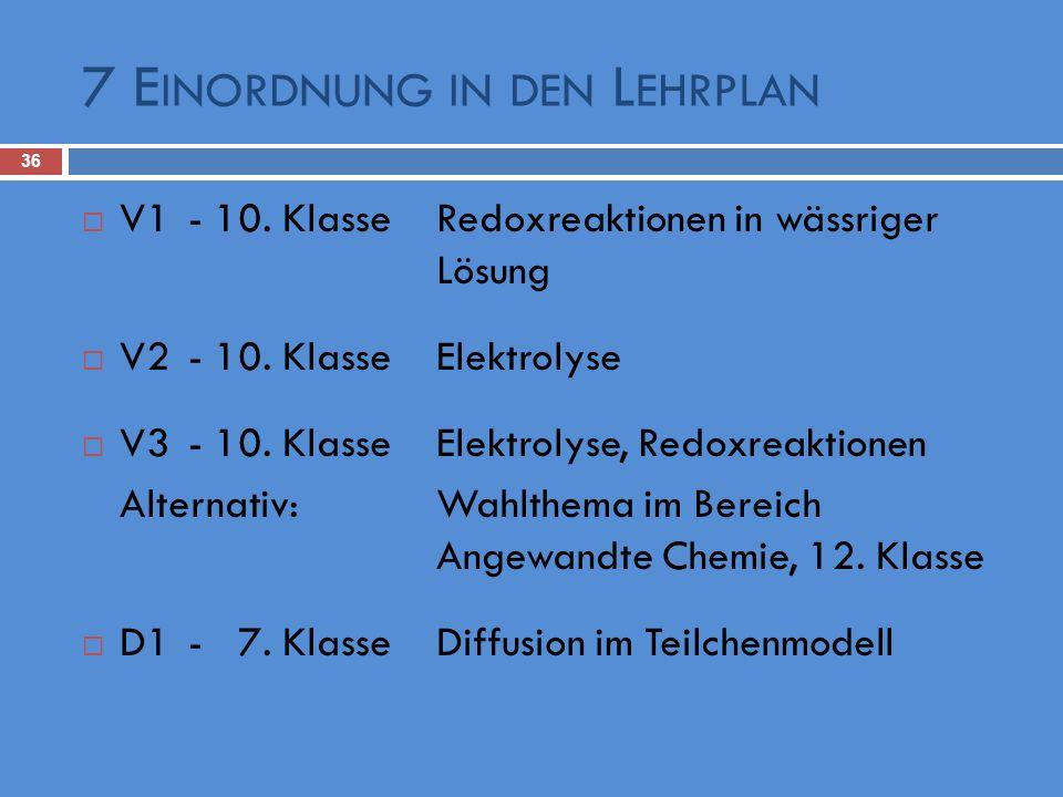 7 E INORDNUNG IN DEN L EHRPLAN 36 V1- 10. Klasse Redoxreaktionen in wässriger Lösung V2- 10. Klasse Elektrolyse V3- 10. Klasse Elektrolyse, Redoxreakt