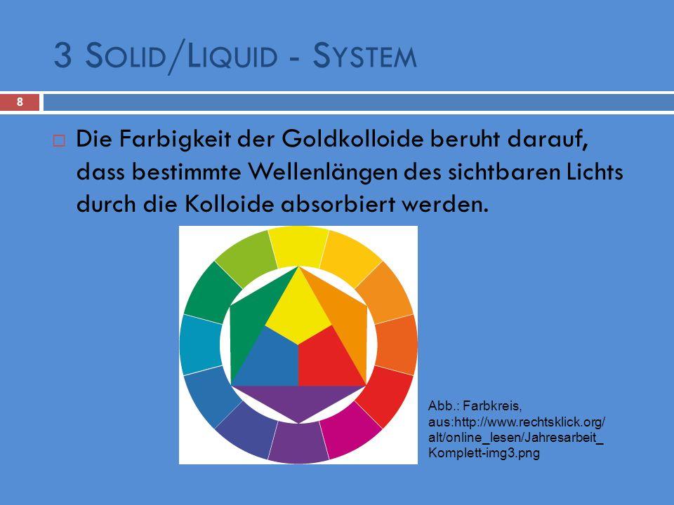3 S OLID /L IQUID - S YSTEM 8 Die Farbigkeit der Goldkolloide beruht darauf, dass bestimmte Wellenlängen des sichtbaren Lichts durch die Kolloide abso