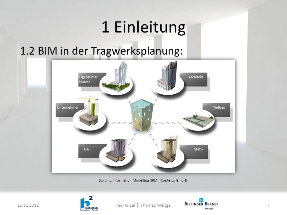 1 Einleitung 15.11.2012Kai Hölzel & Thomas Weltge7 1.2 BIM in der Tragwerksplanung: Building Information Modelling (BIM) (Contelos GmbH)