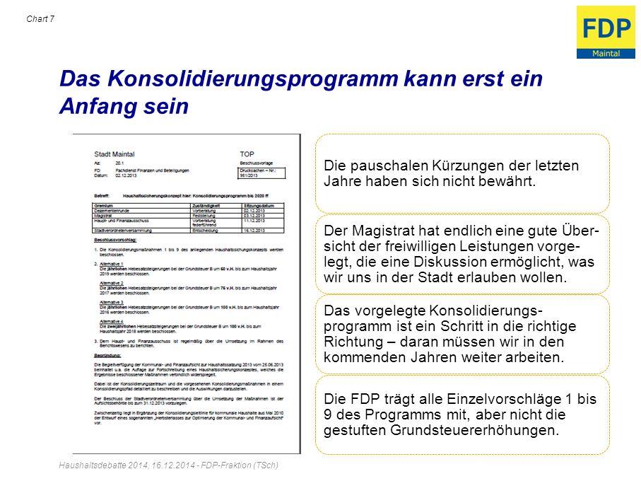 Das Konsolidierungsprogramm kann erst ein Anfang sein Haushaltsdebatte 2014, 16.12.2014 - FDP-Fraktion (TSch) Chart 7 Die pauschalen Kürzungen der let