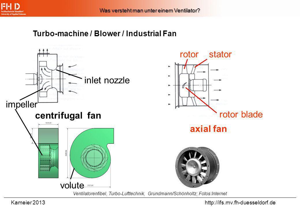 Kameier 2013 http://ifs.mv.fh-duesseldorf.de Ventilatorenfibel, Turbo-Lufttechnik, Grundmann/Schönholtz; Fotos:Internet diagonalradial Ventilatoren –