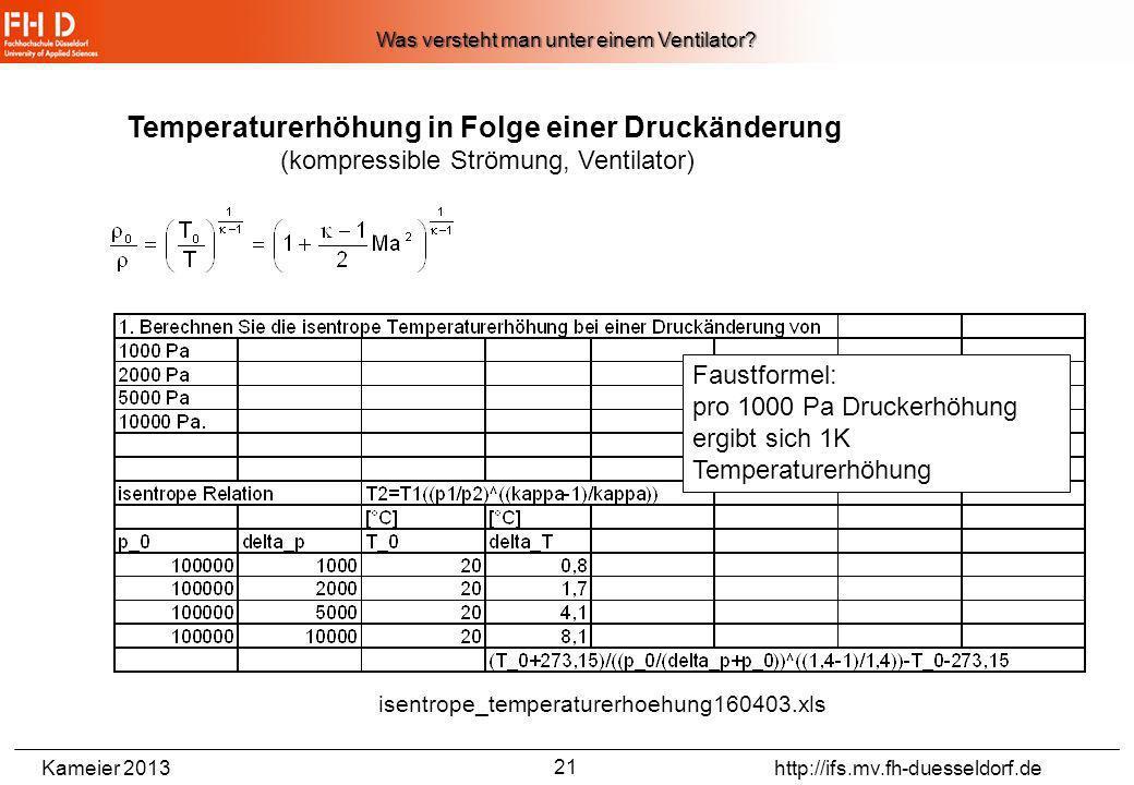 Kameier 2013 http://ifs.mv.fh-duesseldorf.de 20 Welche Rolle spielt die Kompressibilität der Luft? Druckerhöhung < 30000 Pa ideale Gasgleichung Ventil