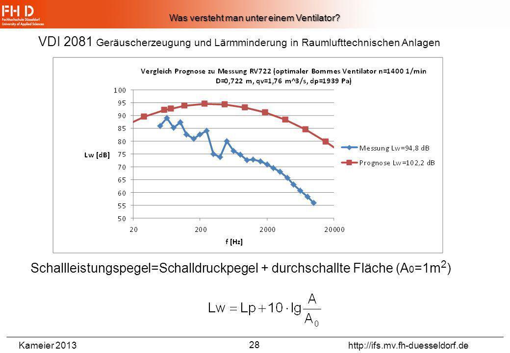 Kameier 2013 http://ifs.mv.fh-duesseldorf.de 27 VDI 2081 Geräuscherzeugung und Lärmminderung in Raumlufttechnischen Anlagen Wie ermittelt man die Akus